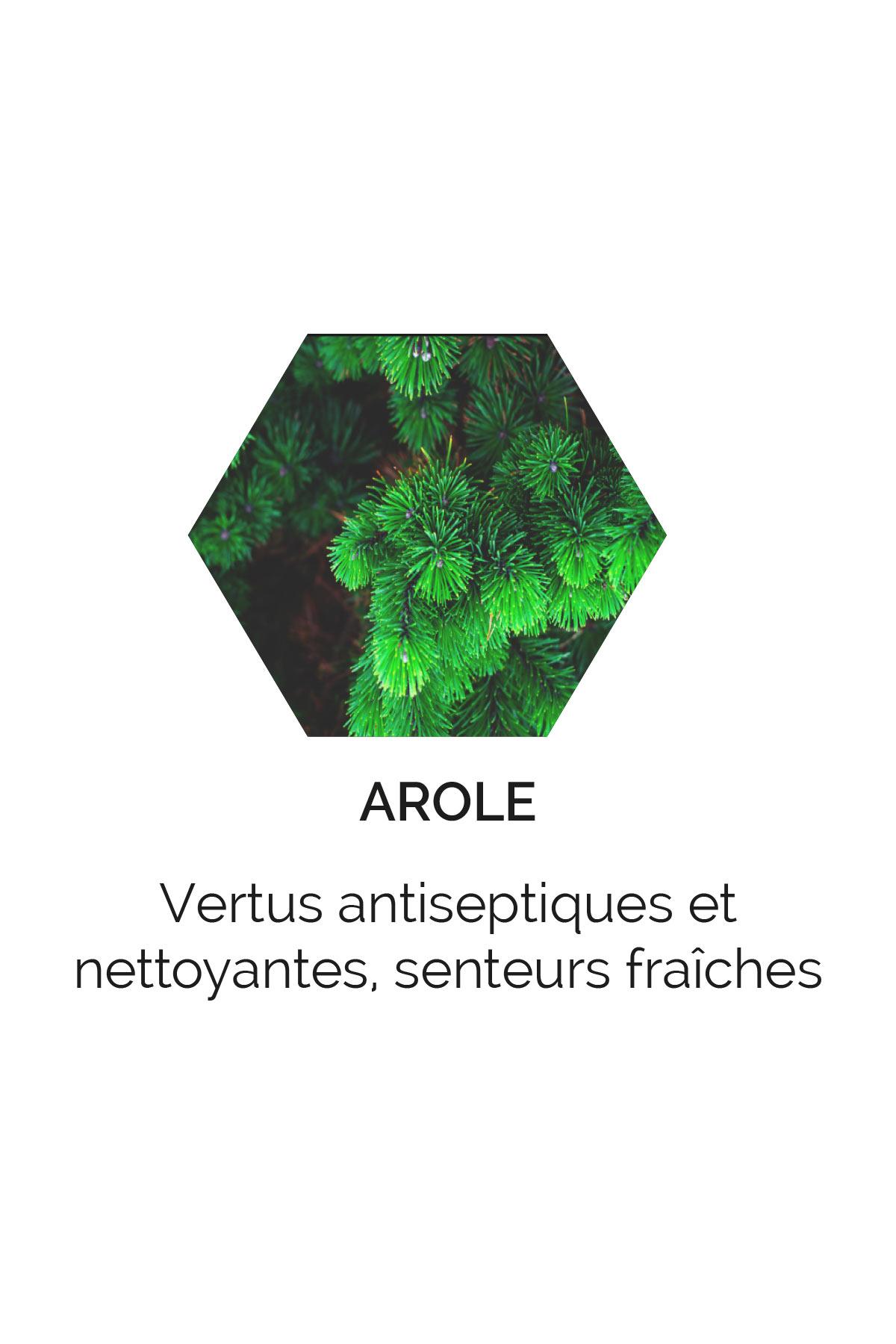 Arole